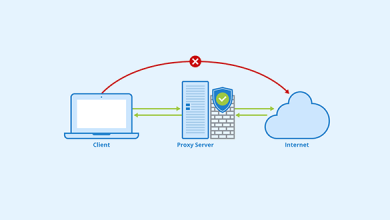 How To Configure Set Up And Use Proxy Server In Windows 10